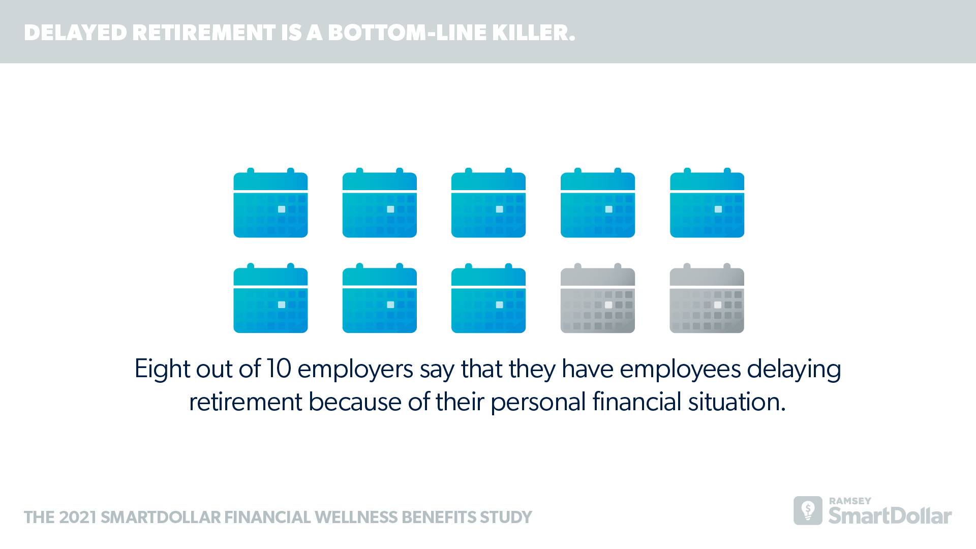 Delayed Retirement is a Bottom-Line Killer.