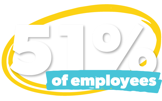 51% of employees
