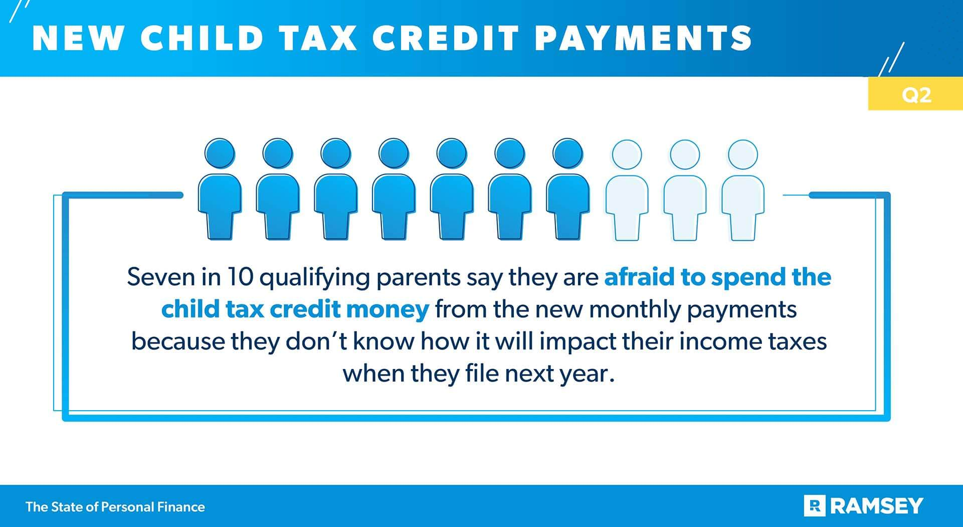 new child tax credit payments