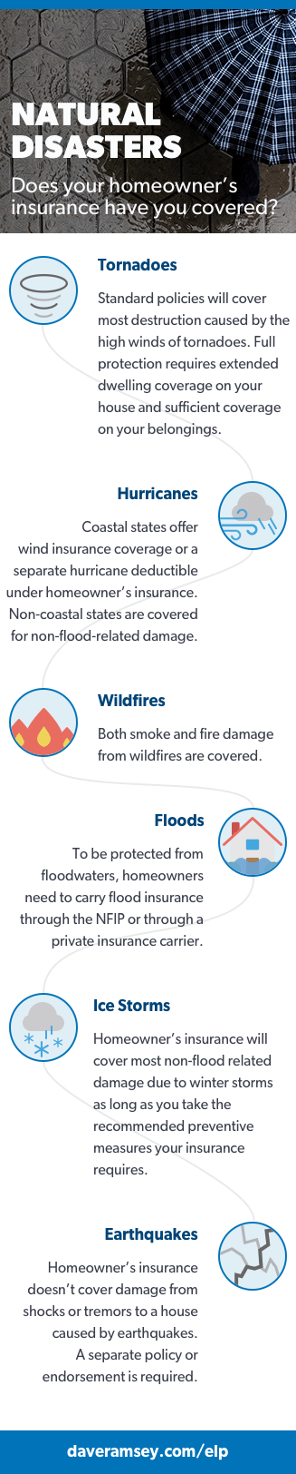 Natural Disasters: Does your homeowner's insurance have you covered?