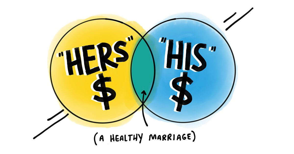 Graph about what to do with your money to have a happy marriage.