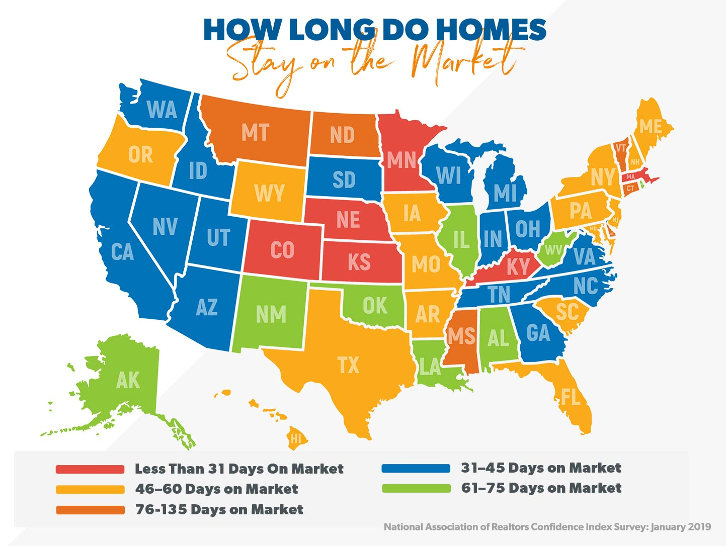 Here's a state by state breakdown of how fast homes are selling