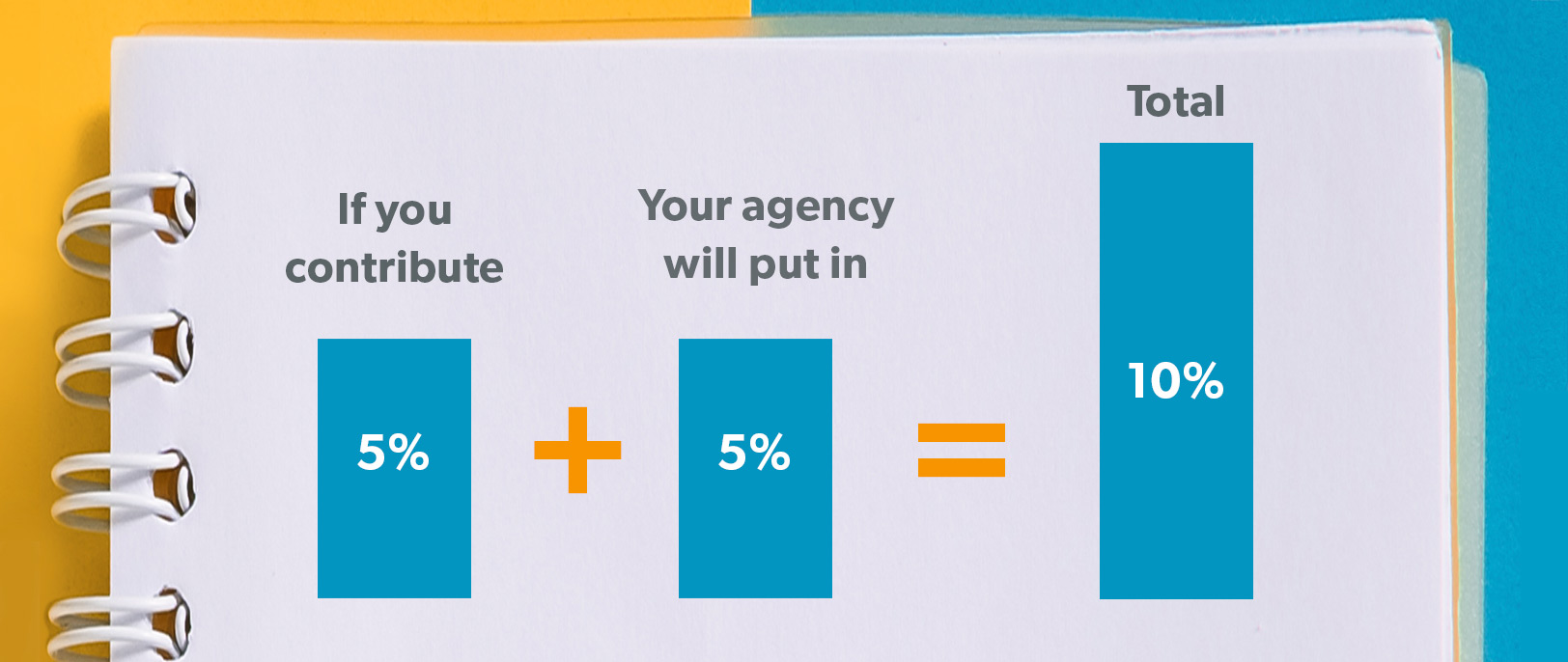 If you contribute 5% and your agency puts in 5%, your total contribution is 10%
