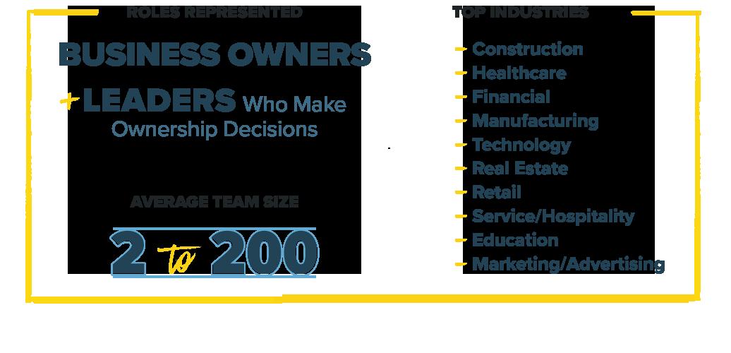 EntreLeadership Master Series Stats
