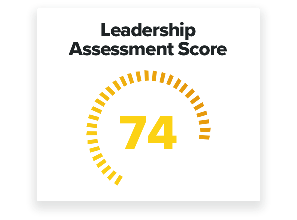 EntreLeadership Leadership Assessment