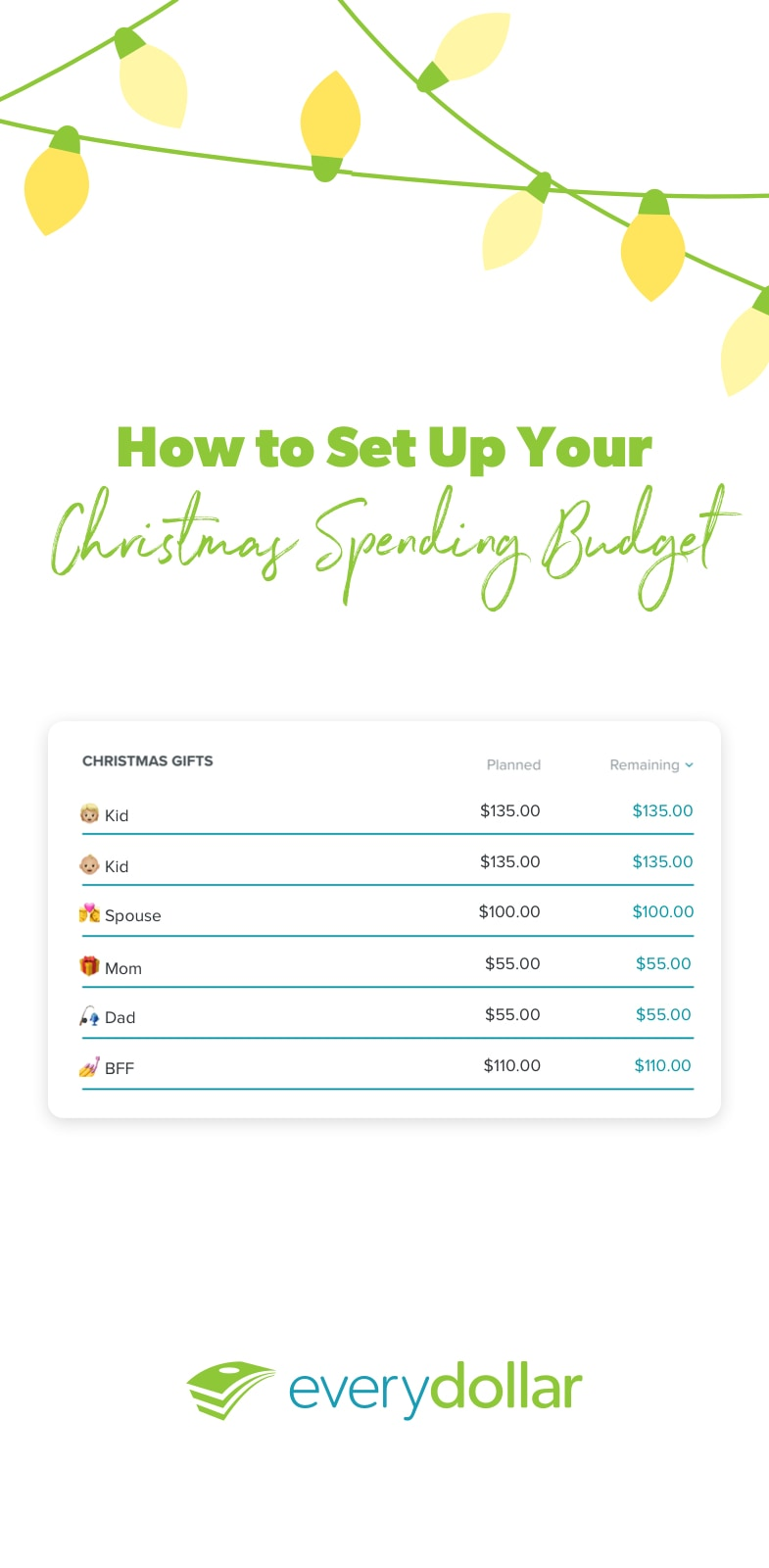Christmas Spending.How To Set Up Your Christmas Spending Budget
