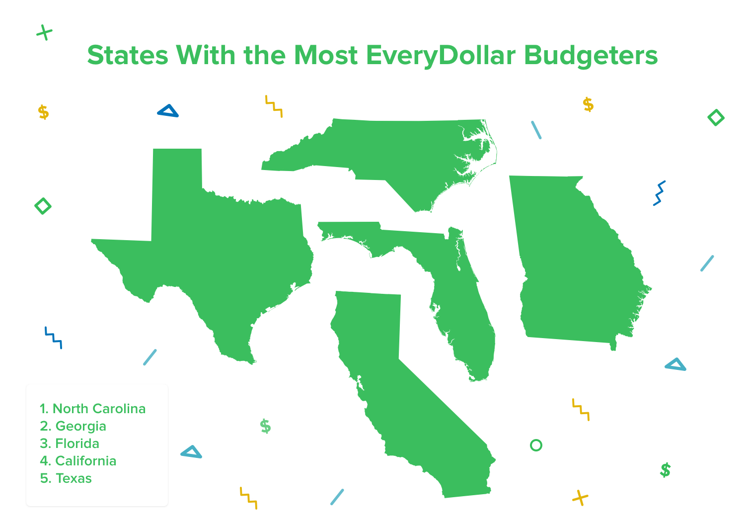 Top 5 States With EveryDollar Budgeters