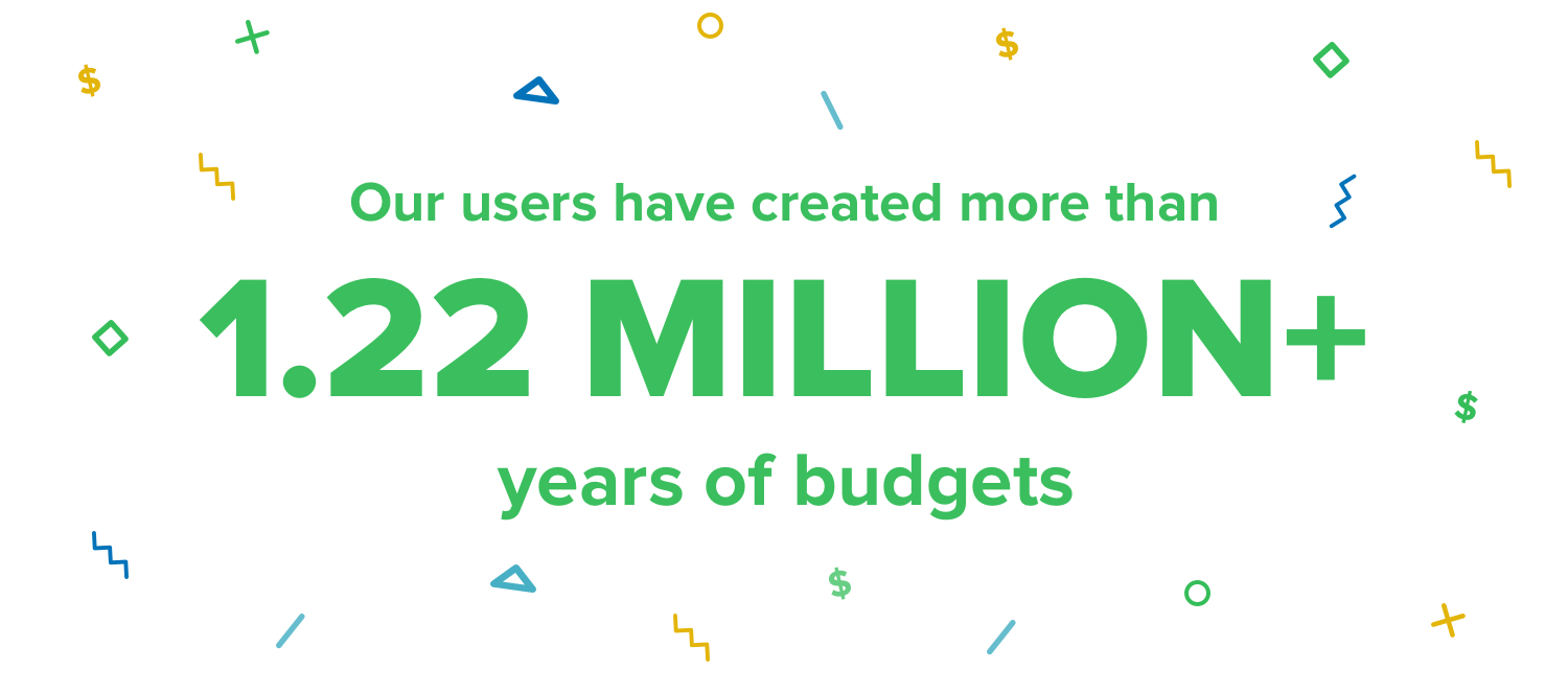 Amount of time EveryDollar users have budgeted for