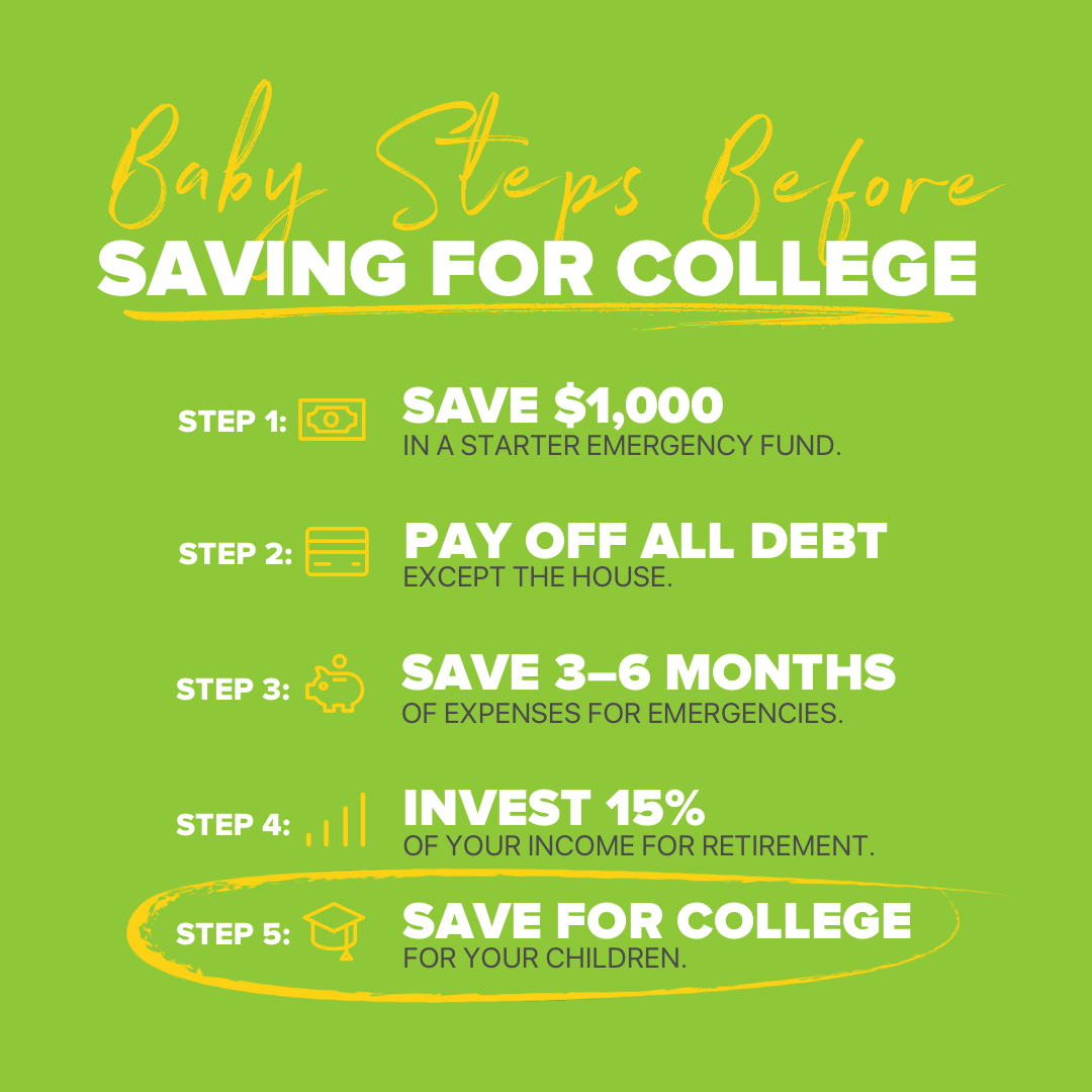 Baby Steps before saving for college includes Baby Step 1, Baby Step 2, Baby Step 3, and Baby Step 4.
