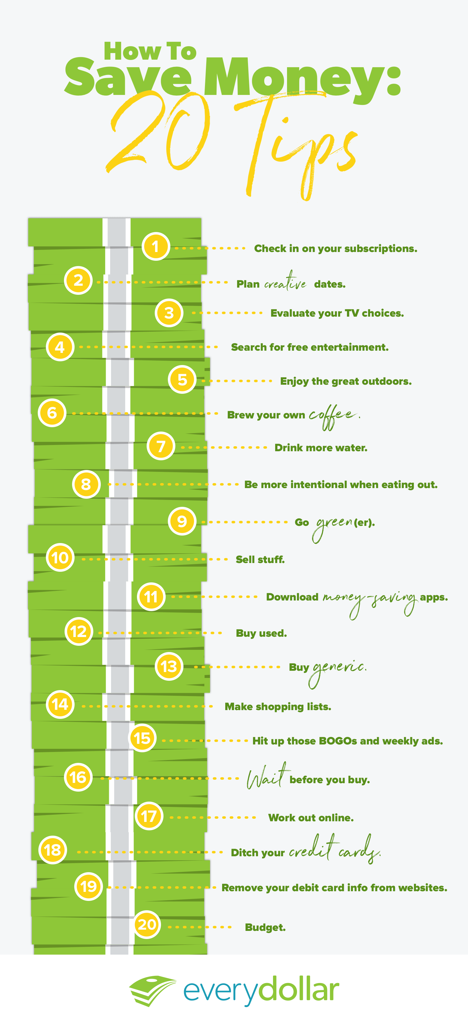 20 tips on how to save money
