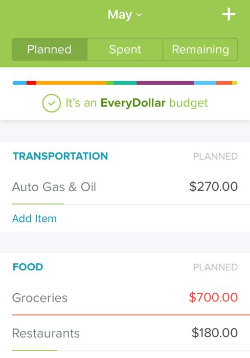 adjust your budget