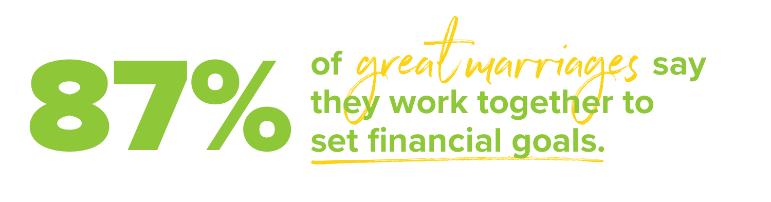 87% of great marriages say they work together to set financial goals