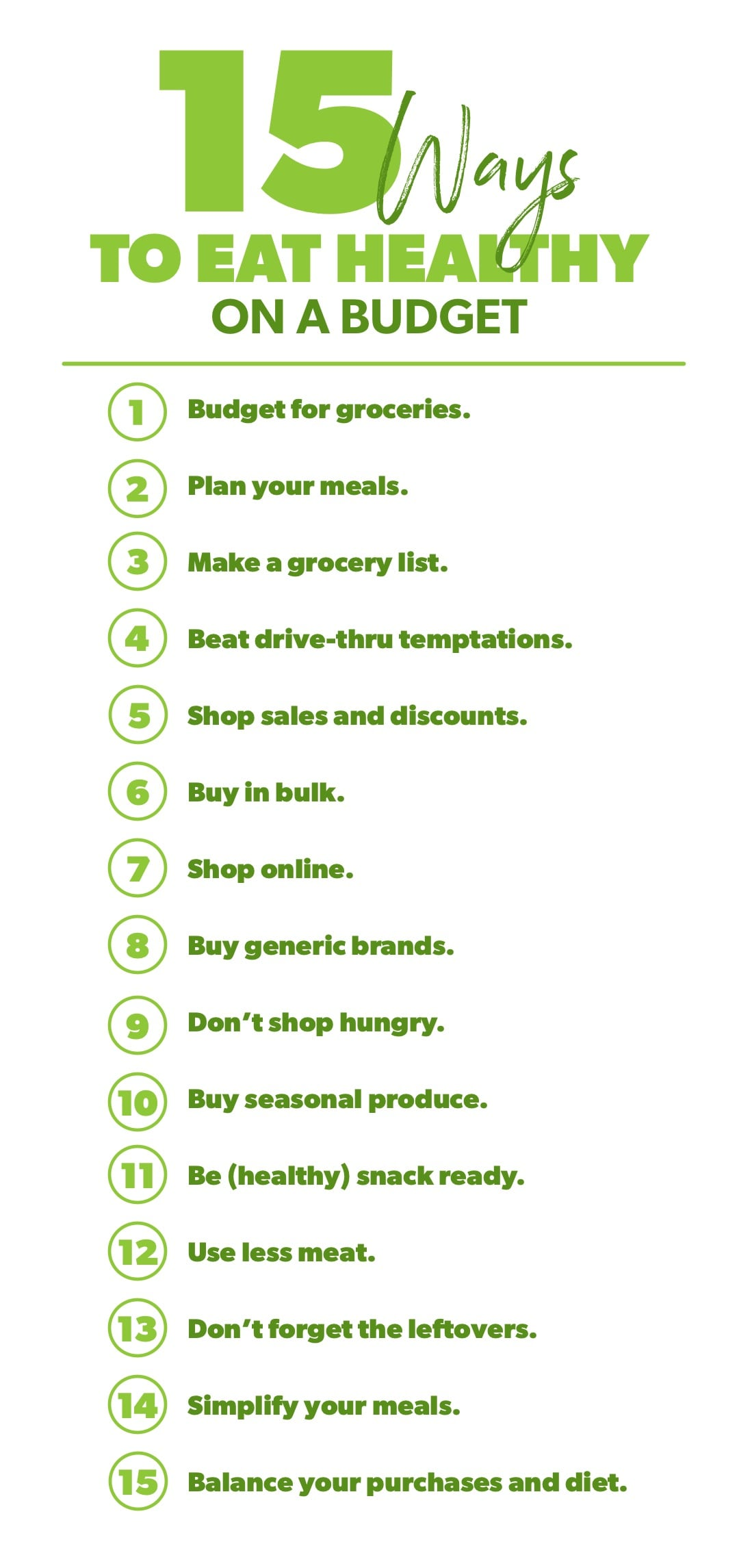 15 Ways to Eat Healthy on a Budget Chart: 1. Budget for groceries. 2. Plan your meals. 3. Make a grocery list. 4. Beat drive-thru temptations. 5. Shop sales and discounts. 6. Buy in bulk. 7. Shop online. 8. Buy generic brands. 9. Don't shop hungry. 10. Buy seasonal produce. 11. Be (healthy) snack ready. 12. Use less meat. 13. Don't forget the leftovers. 14. Simplify your meals. 15. Balance your purchases and diet.