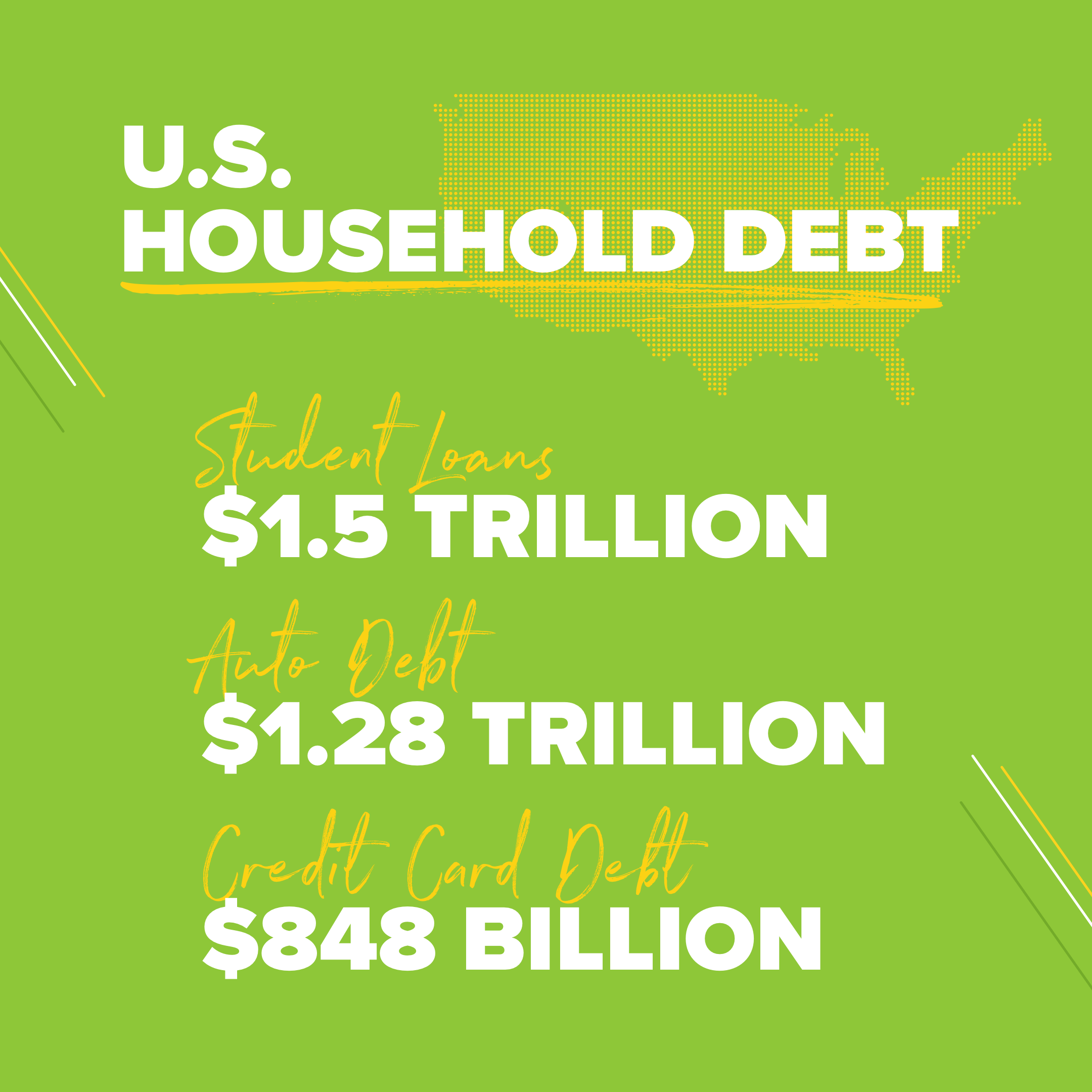 The U.S. Household Debt