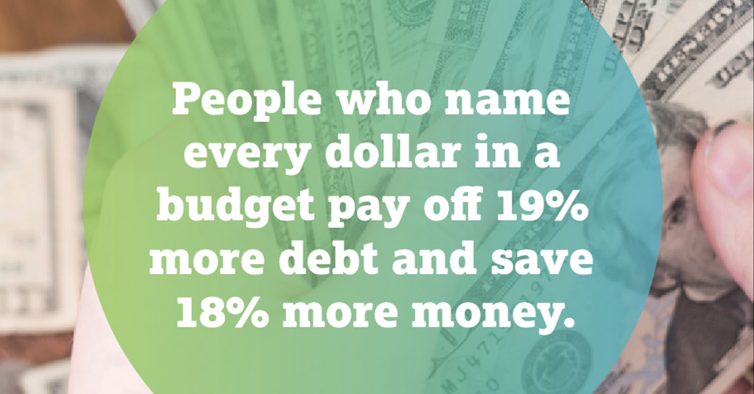 pay more debt and save more money