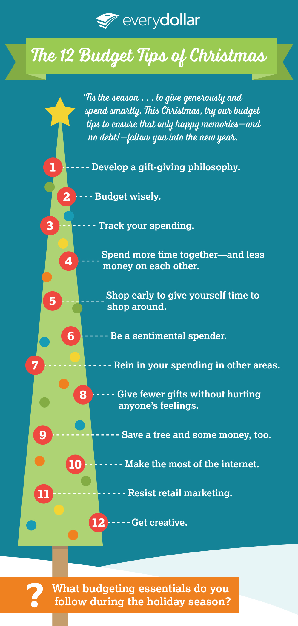 12 Budget Tips of Christmas