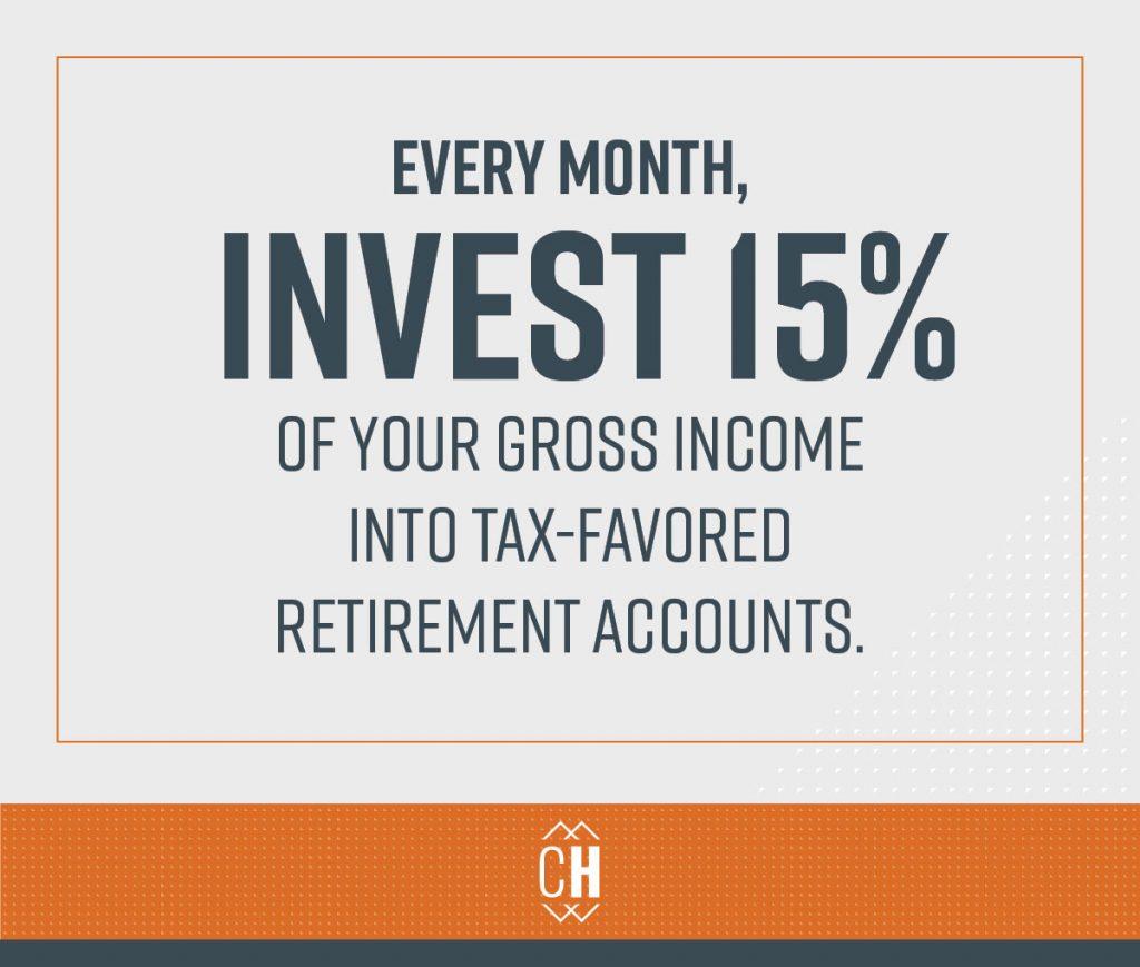 investing percentage example