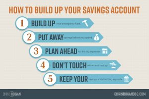 Here are the five steps to build up your savings account