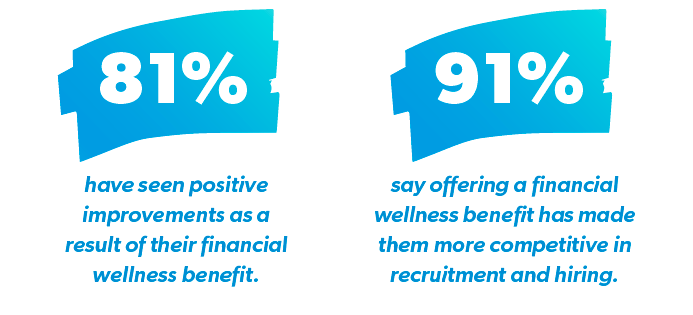 Impact of Offering a Financial Wellness Benefit