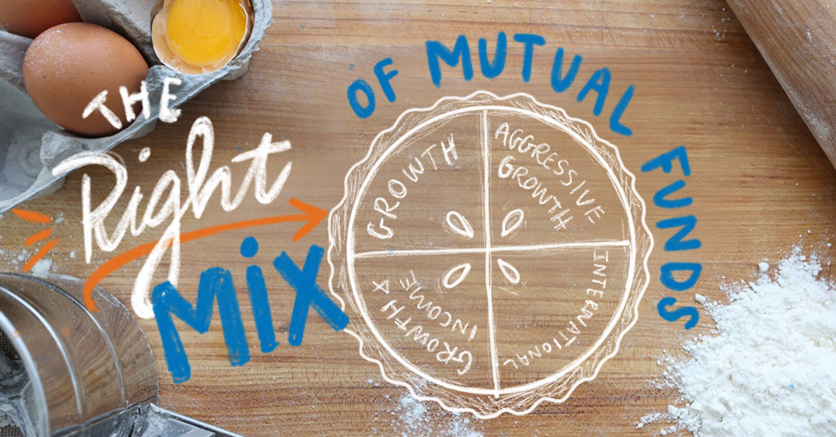 A pie representing the right mix of mutual funs to invest in.