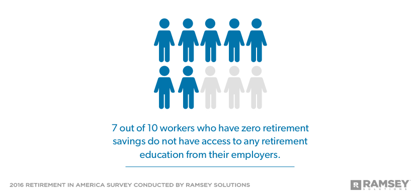 Retirement Research - No retirement savings