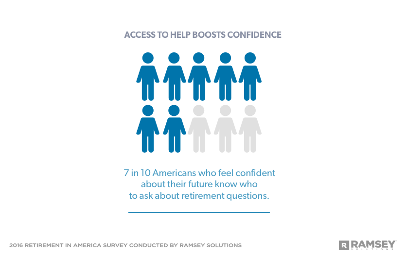 Access to retirement education boosts confidence