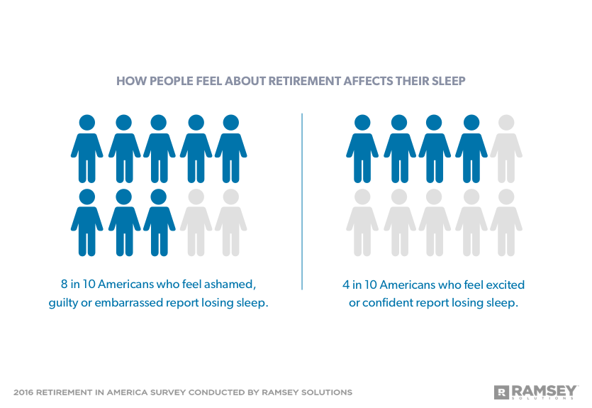 Retirement affects sleep