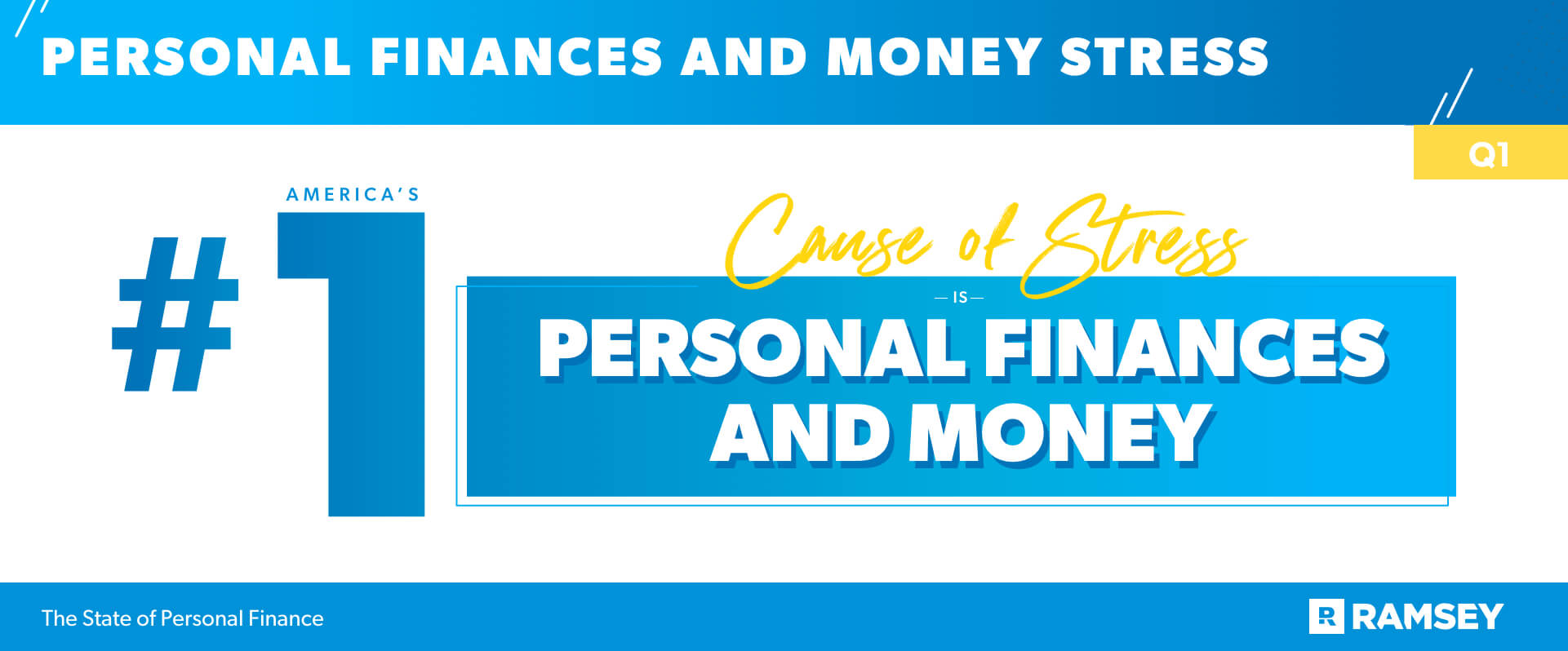The Number One Cause of Stress is Personal Finances and Money