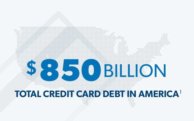 $850 Billion Total Credit Card Debt in America