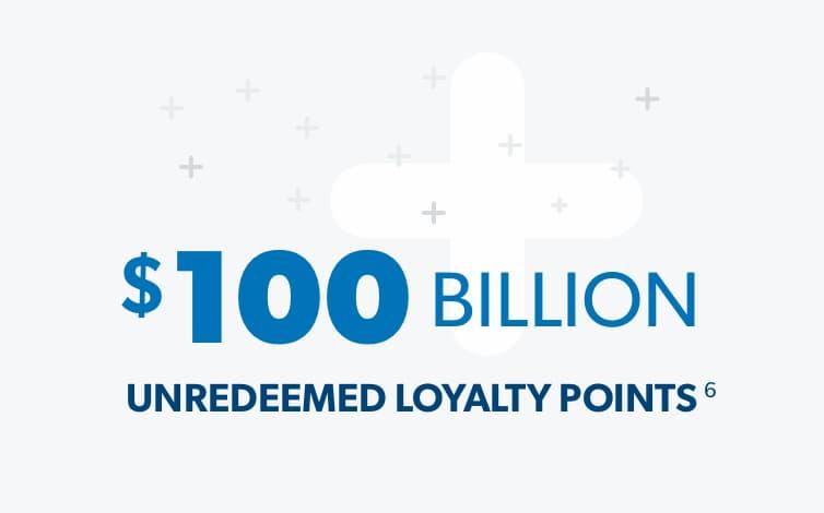 $100 billion in unredeemed loyalty points