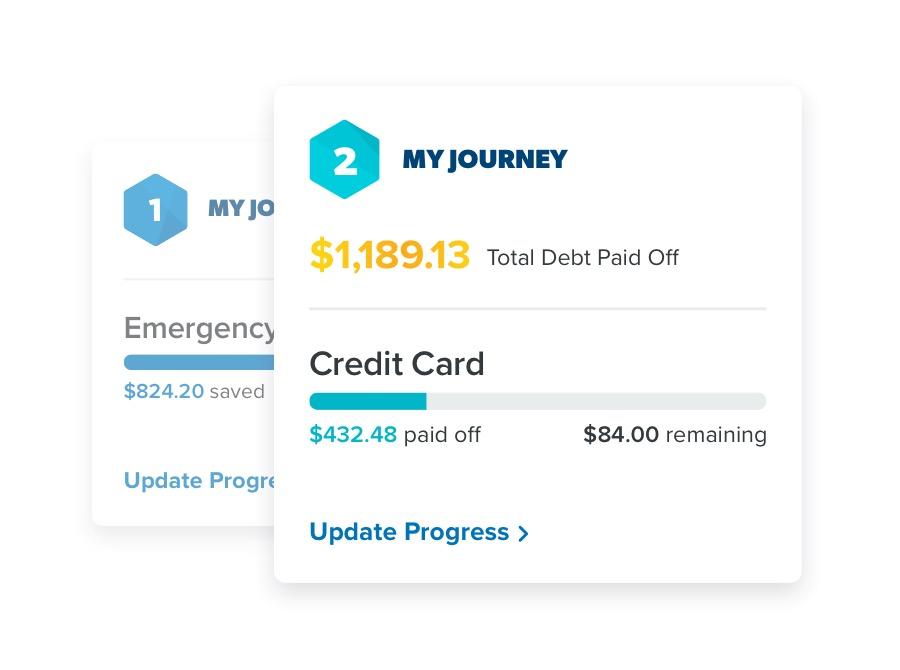Credit card paid off progress bar
