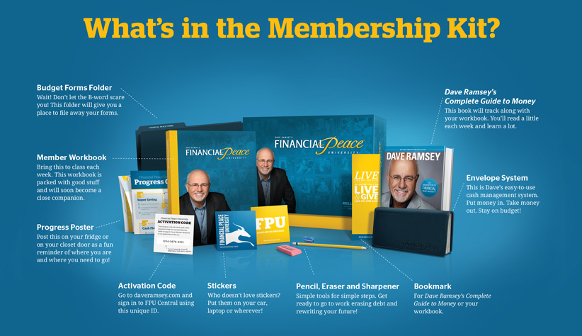 What's in the Membership Kit?