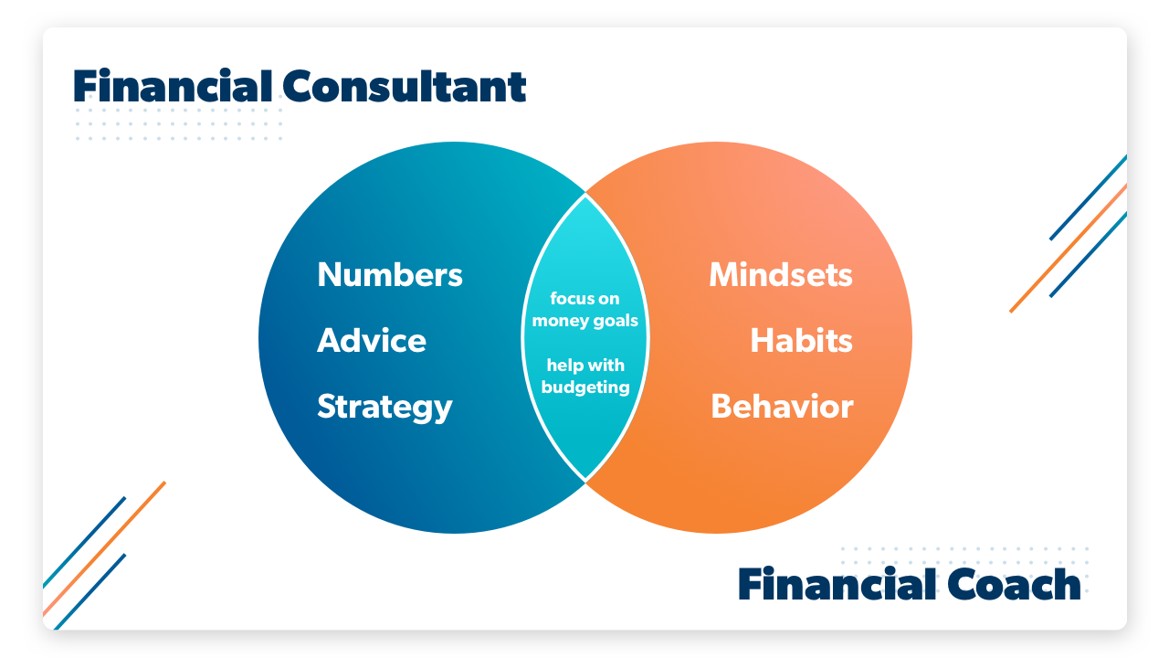 A venn diagram of the difference between a financial consultant and a financial advisor