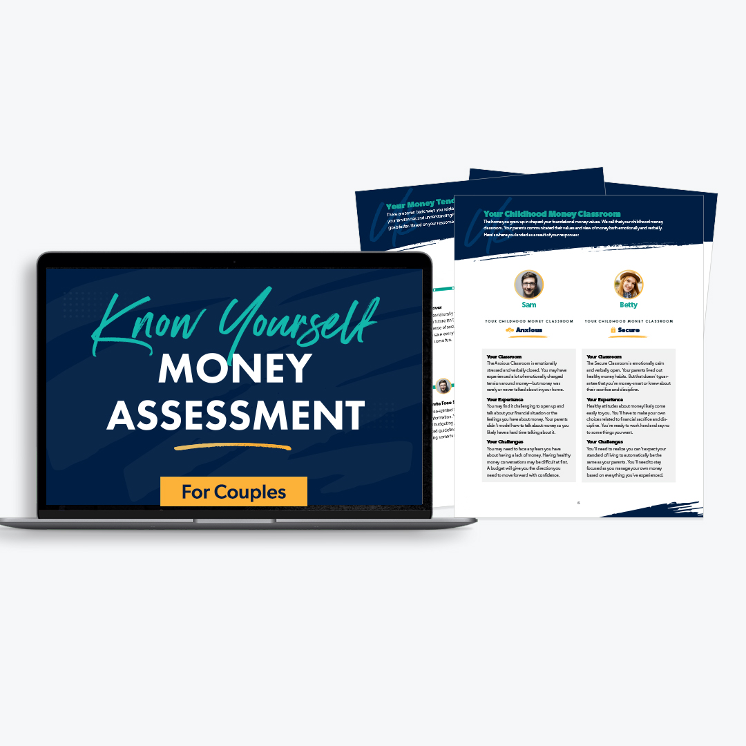 Know Yourself Money Assessment