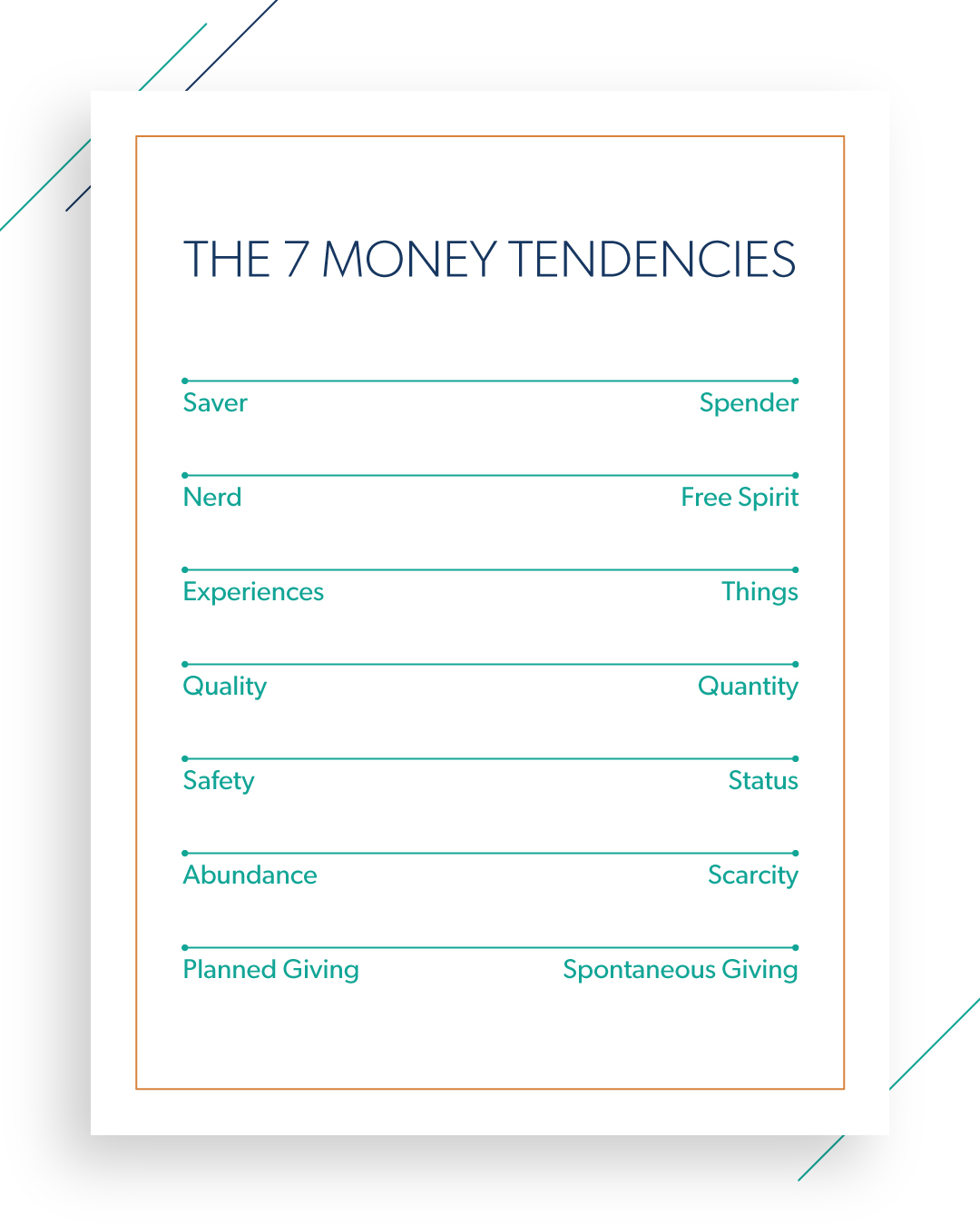 The Seven Money Tendencies: Spender or Saver; Nerd or Free Spirit; Experiences or Things; Quality or Quantity; Safety or Status; Abundance or Scarcity; Planned Giving or Spontaneous Giving