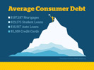 Infographic consumer debt