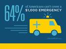 Infographic emergencies
